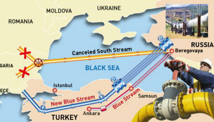 TurkStream replaces the South Stream Project