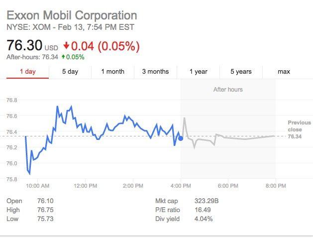 exxonmobil stock prices